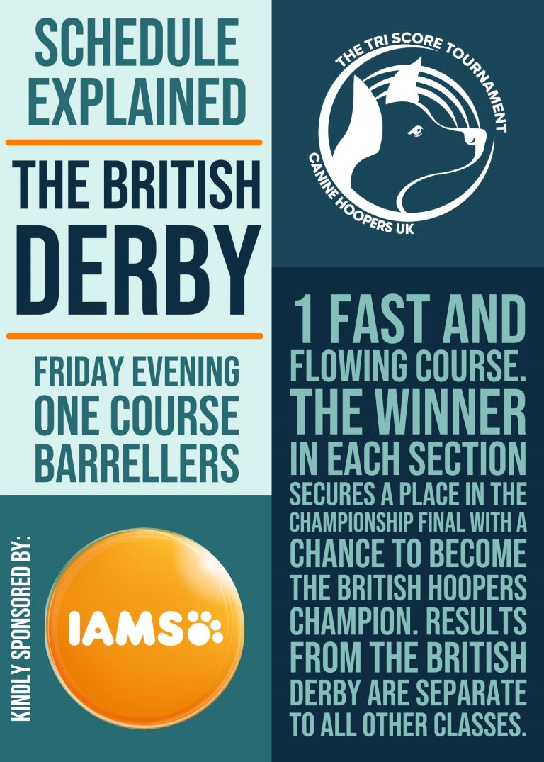 British Derby Explainer