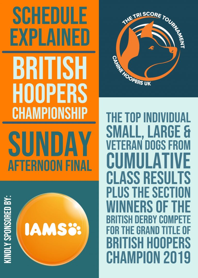 British Hoopers Champ Explainer